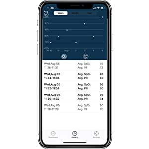 Datos de historial en aplicaciones móviles