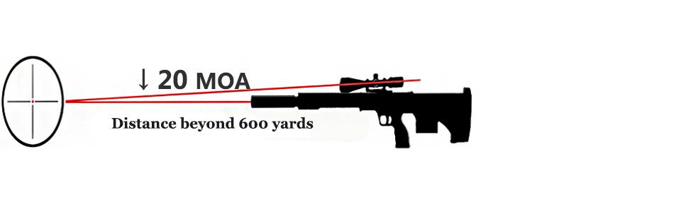 20moa scope rings 30mm