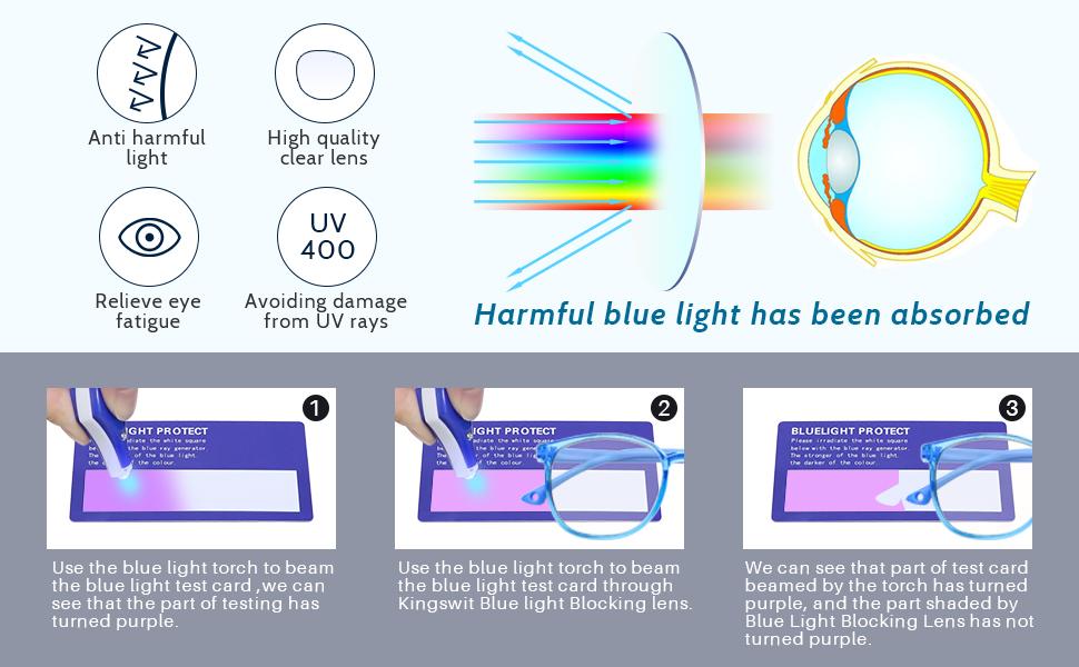 ANTI BLUE LIGHT TEST