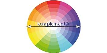 Farbkreis mit Abbildung der Komplementärfarben