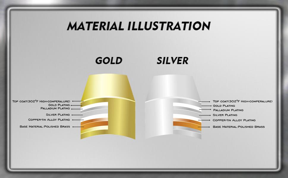 Superior Materials