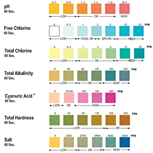 salt test strips for saltwater pools saltwater test strips pool
