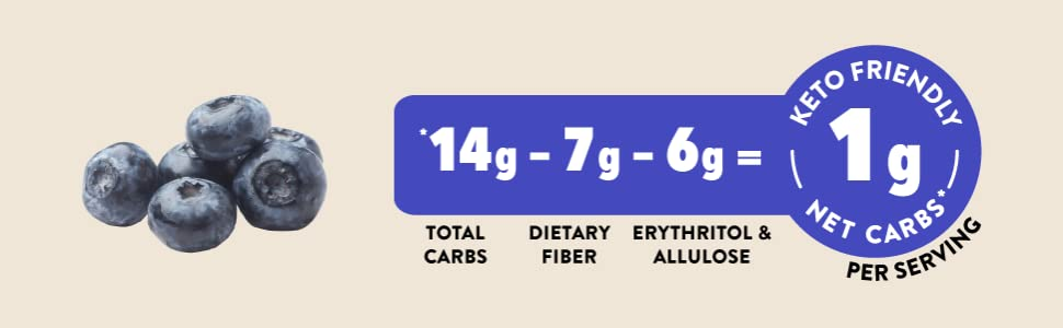 blueberry, keto snacks, keto protein snack, keto breakfast, breakfast food, breakfast baking mix