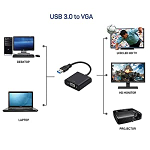 3.0 USB to VGA External Graphic Card Video Converter Adapter fo Win7/8/ 1080P