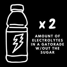 Fasting Supplement Electrolytes