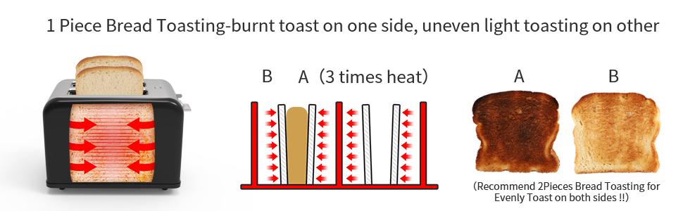 Bread Toasting