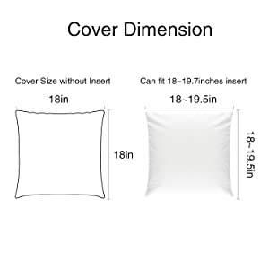 cover dimension