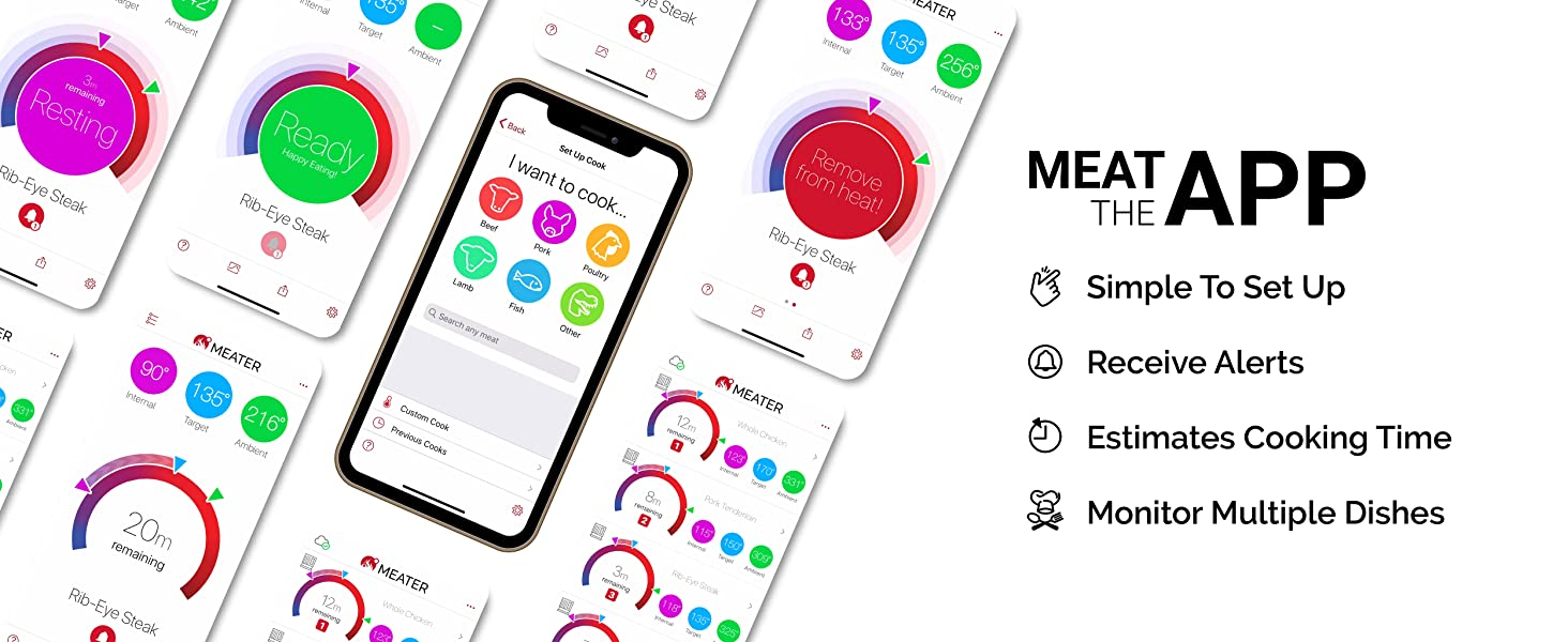 MEAT THE APP