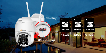 How to install SD card & Multi Storage Option& Reset placement