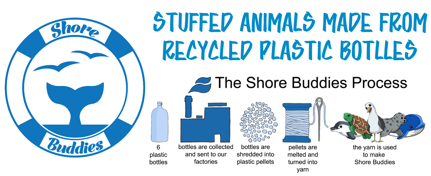 Shore Buddies Process, plush toys, stuffed animals, recycling, ocean plastic,green toys, sustainable