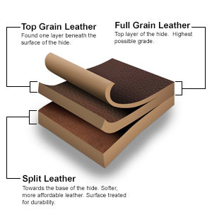 leather_types