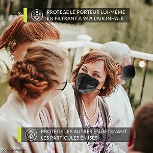 protection ffp2 masque