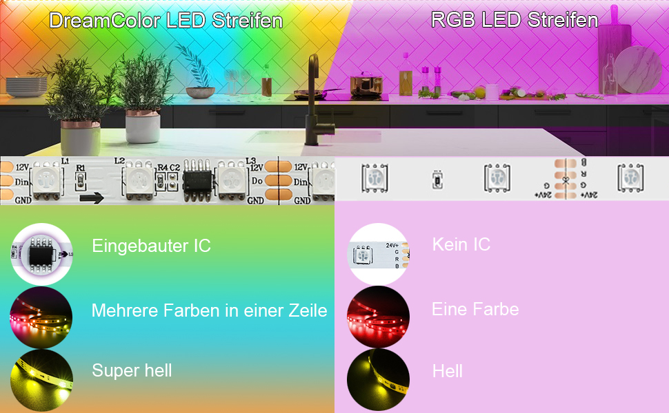 Vorteile von Dreamcolor LED Strip