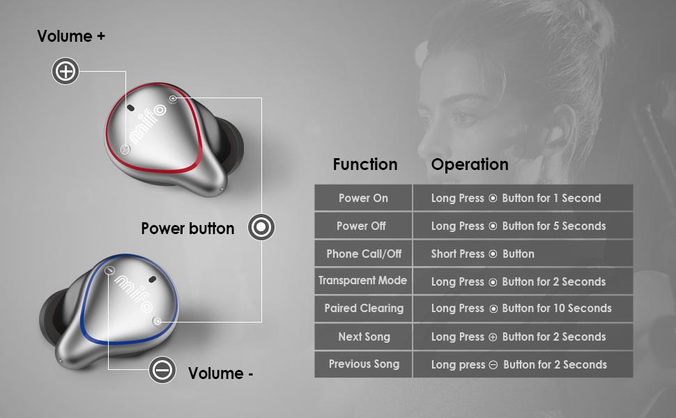 безжични слушалки за телефони с Android с микрофон безжични слушалки за спорт iphone