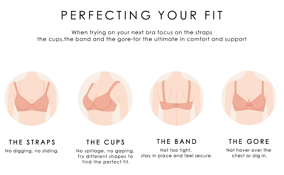 PERFECTING YOUR FIT