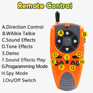Interactive Remote Control Pet with Walkie Talkie