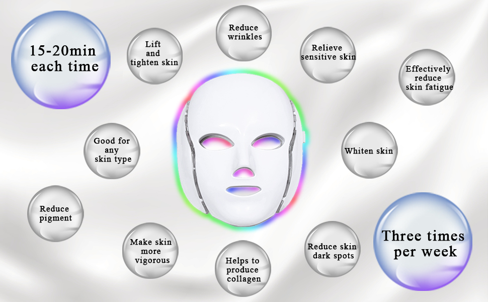 Facial Skin Care Mask L-E-D Face Therapy 7 Color function display