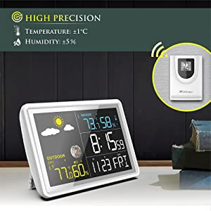 high precision weather station