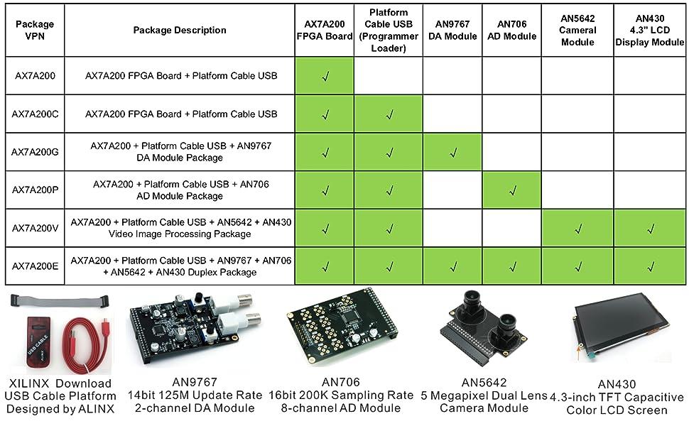 Artix-7 200T fpga board