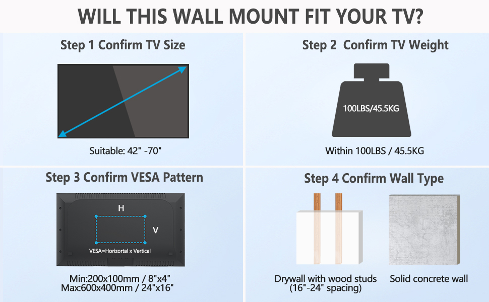 Will This Wall Mount Fit Your TV?