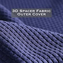 3D Spacer Fabric Cover