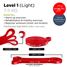 light resistance band power stretching rogue fitness physio calisthenics trx assistance exercise