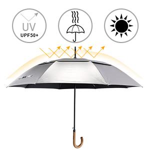 uv umbrella