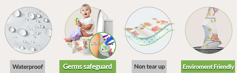 Gimars disposable toilet seat cover