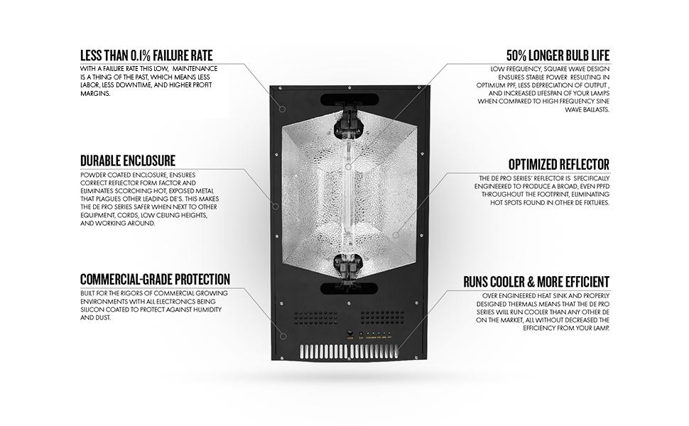 1000 Watt Commercial Lighting HPS CMH
