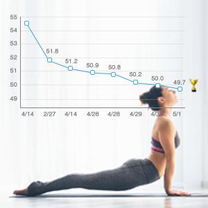 Amazon.com: Báscula de grasa corporal Bluetooth, Healthkeep Smart Wireless  BMI, báscula de peso para baño, monitor de composición corporal, analizador  de salud, Negro: Health & Personal Care