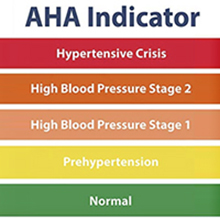 Newest AHA Guidelines