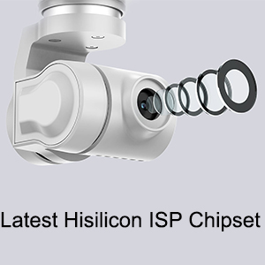 Latest Hisilicon ISP Chipset