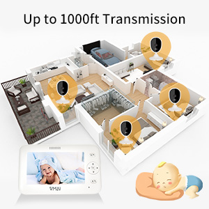 baby monitor with stable and secure transmission up to 1000ft connection