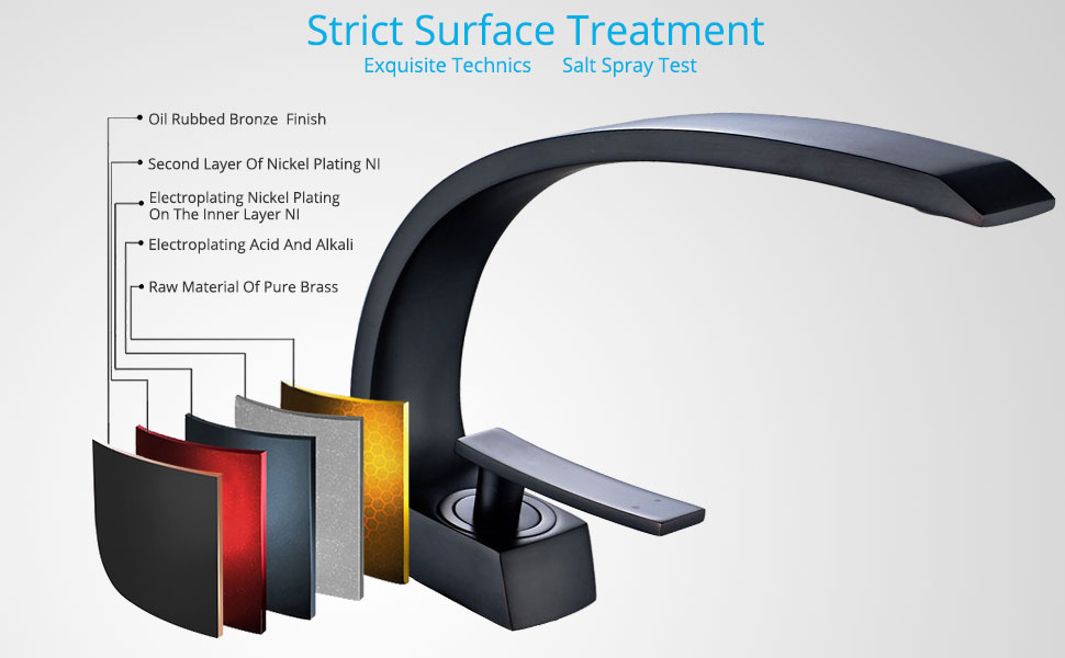 Stric Surface Treatment