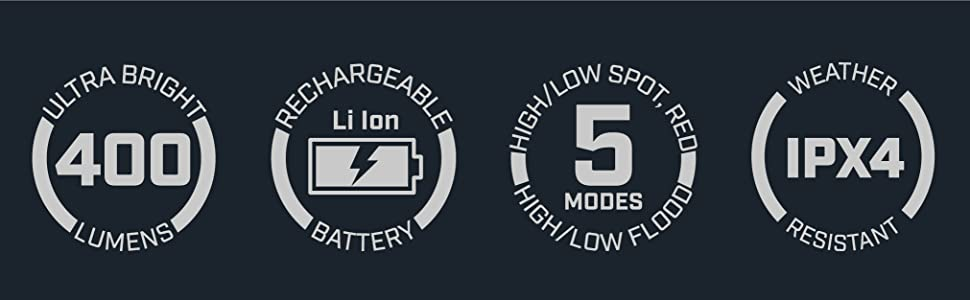 ultra bright headlamp 400 lumens rechargeable multi mode headlamp weather resistant durable headlamp