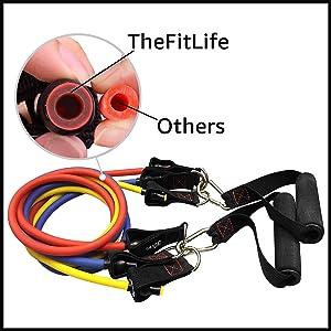 TheFitLife Resistance Bands Set