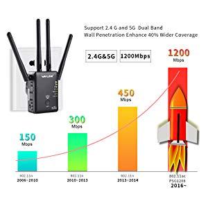 Network Speed Upgrade