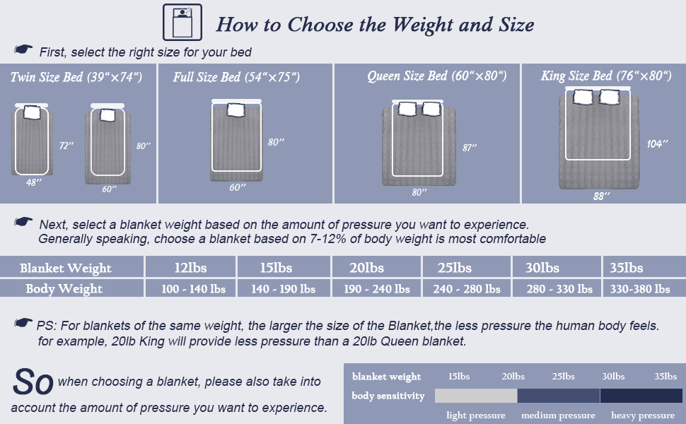 how to choose the weight and size