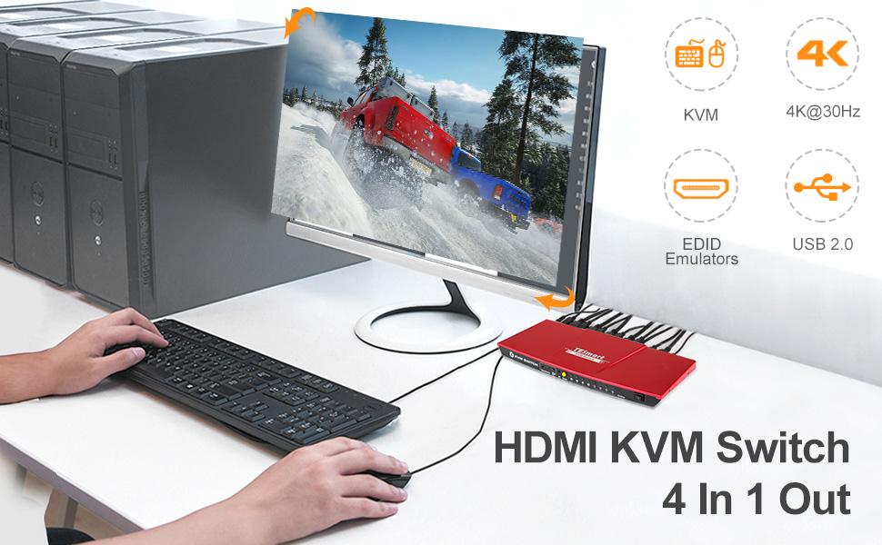 HDMI KVM Switch