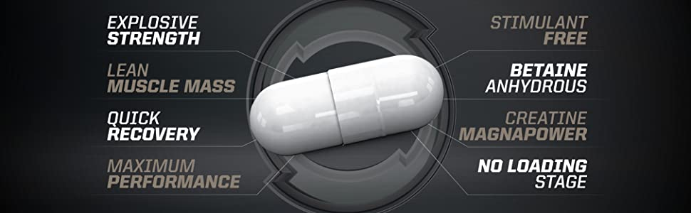 Convenient, easy to swallow, fast-absorbing capsules