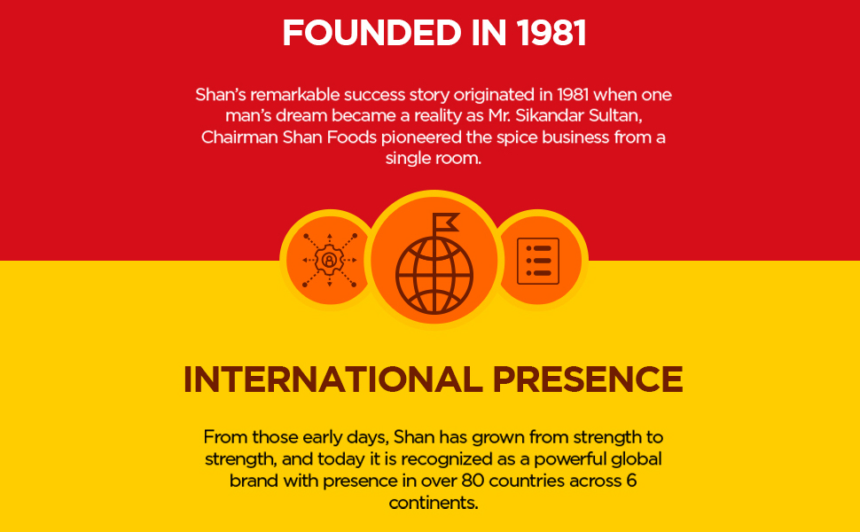 Shan International Presence