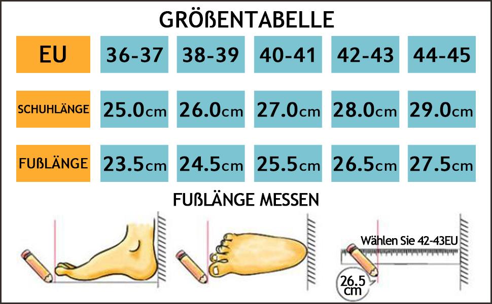 tabella di formato