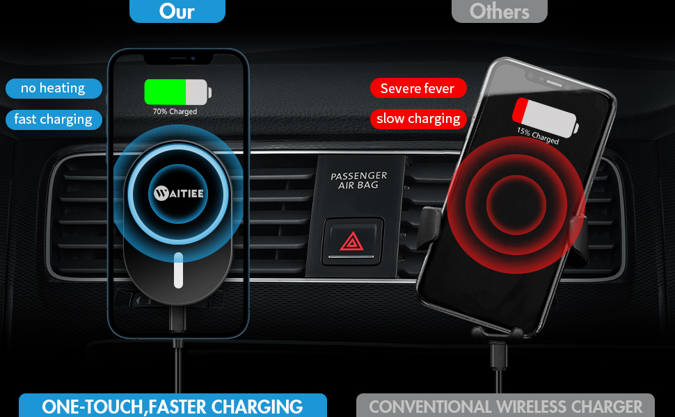Safe and Fast Car Wireless  Charger