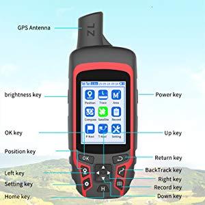 Navigation Handheld
