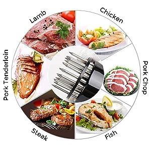 Meat Variety Lamb Chicken Pork Chop Pork Tenderloin Steak Fish