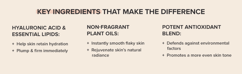 Hyaluronic acid plumps, firm and retains hydration. Antioxidant blend smooths and evens skin tone.