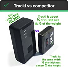 gps tracker for bicycles, micro gps tracker, GL300, gps tracker for bike, gps tracking vehicles