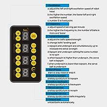 New Control Box