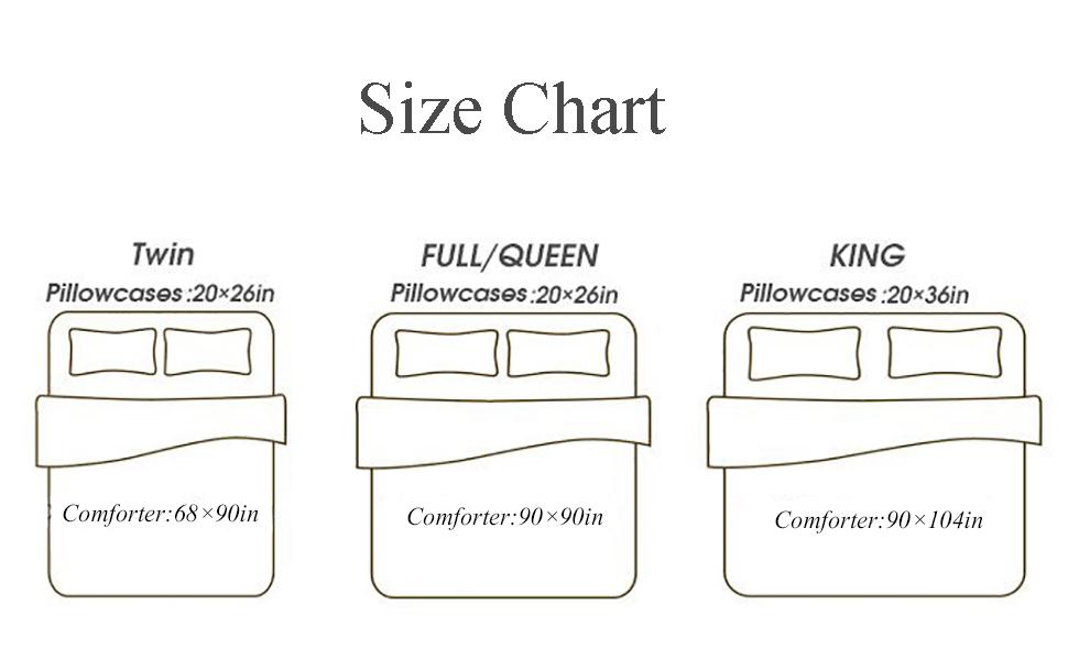 twin,queen,full,king