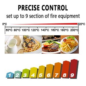 Precise Heating Temperature
